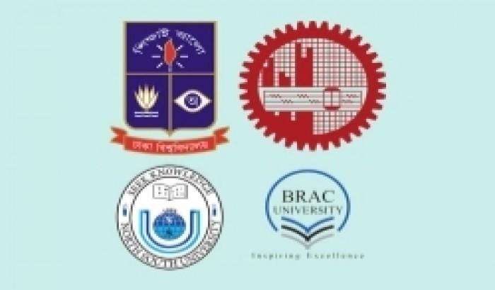 আন্তর্জাতিক র্যাঙ্কিংয়ে দেশের ১১ বিশ্ববিদ্যালয়